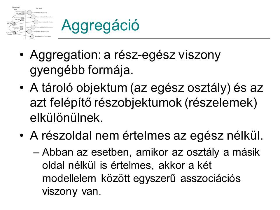 Aggregáció Aggregation: a rész-egész viszony gyengébb formája. A tároló objektum (az egész osztály) és az azt felépítő részobjektumok (részelemek) elk