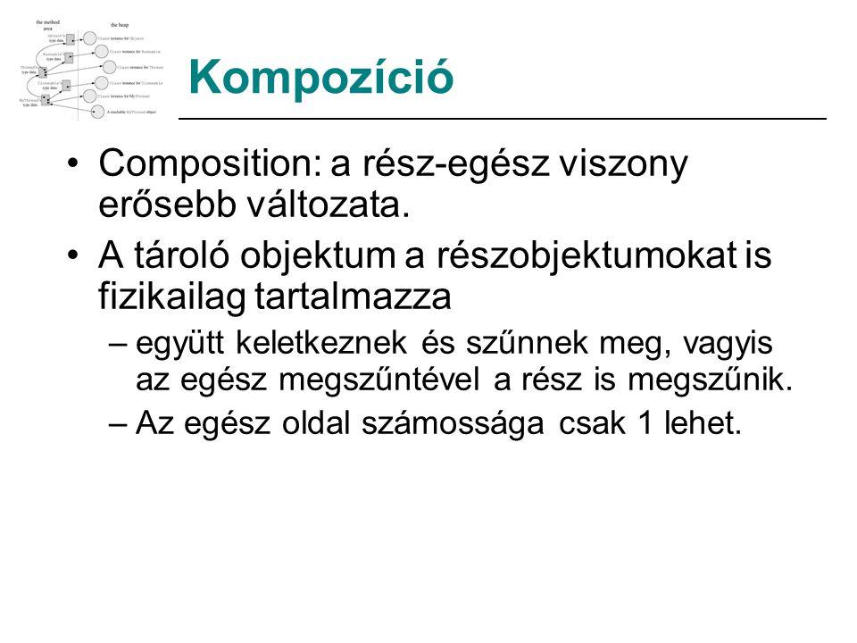 Kompozíció Composition: a rész-egész viszony erősebb változata. A tároló objektum a részobjektumokat is fizikailag tartalmazza –együtt keletkeznek és