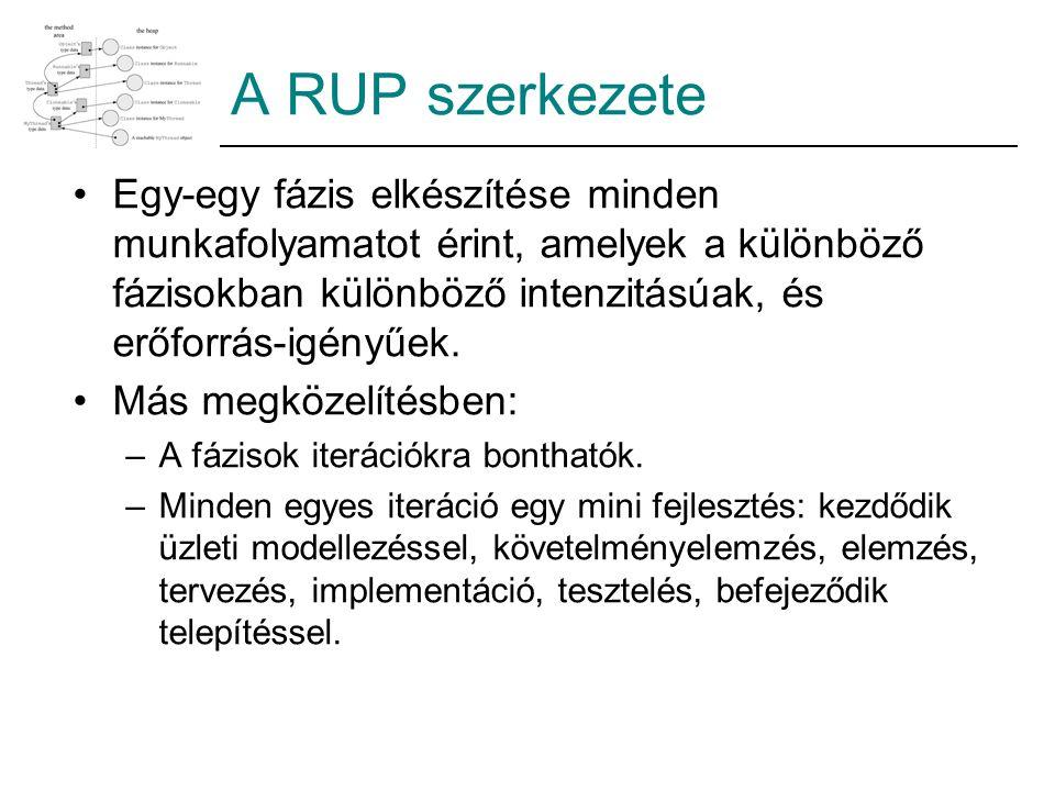 A RUP szerkezete Egy-egy fázis elkészítése minden munkafolyamatot érint, amelyek a különböző fázisokban különböző intenzitásúak, és erőforrás-igényűek.