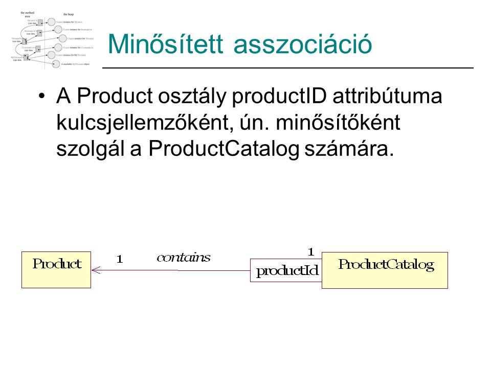 A Product osztály productID attribútuma kulcsjellemzőként, ún.