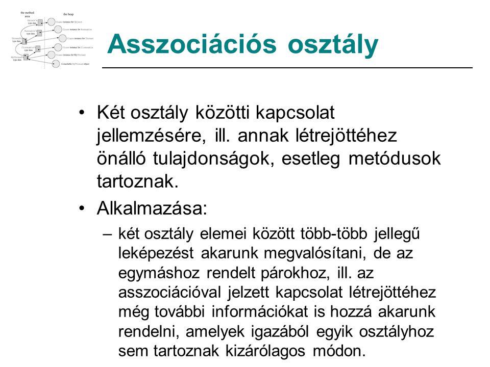 Asszociációs osztály Két osztály közötti kapcsolat jellemzésére, ill. annak létrejöttéhez önálló tulajdonságok, esetleg metódusok tartoznak. Alkalmazá