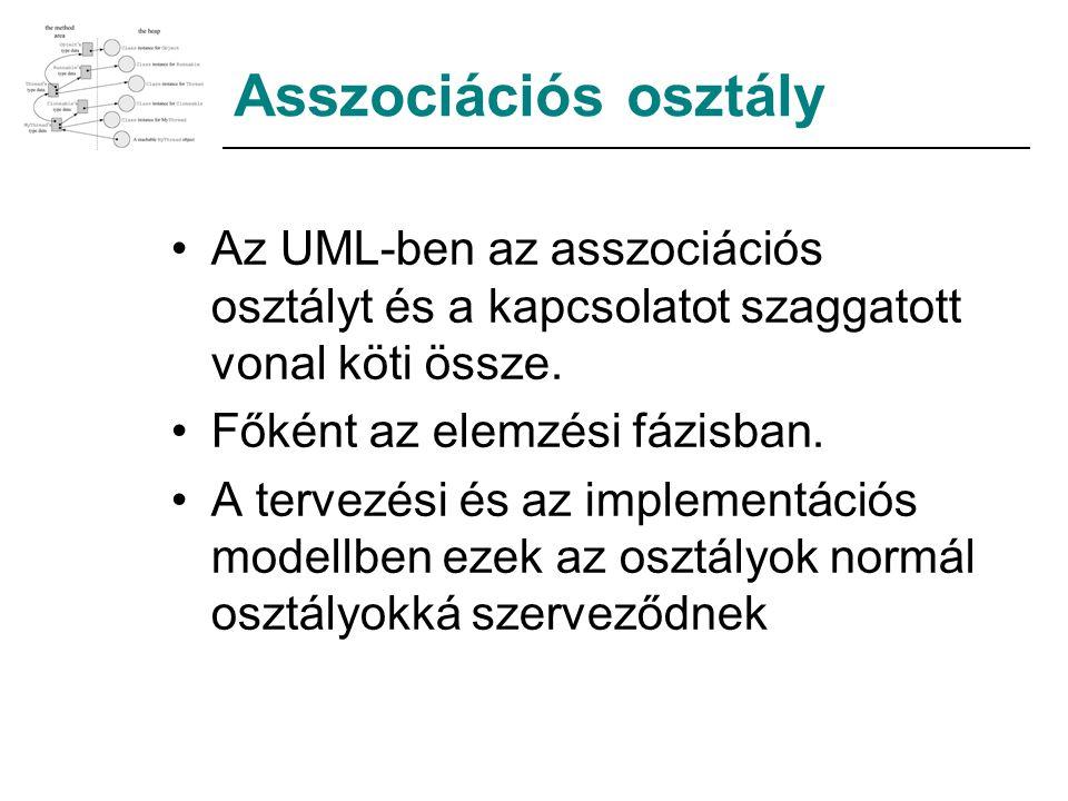 Asszociációs osztály Az UML-ben az asszociációs osztályt és a kapcsolatot szaggatott vonal köti össze. Főként az elemzési fázisban. A tervezési és az