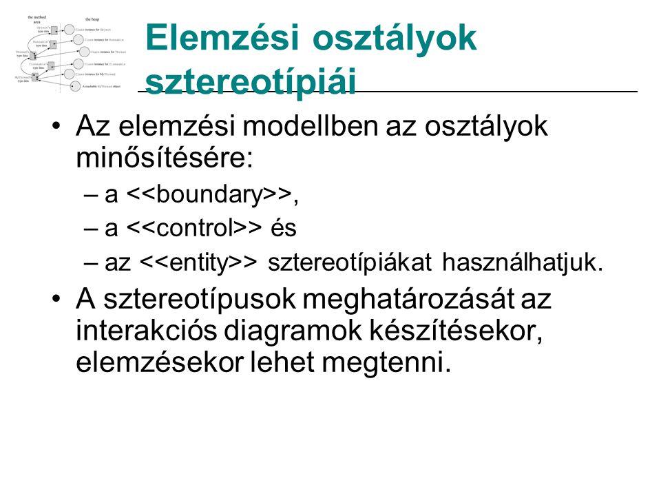 Elemzési osztályok sztereotípiái Az elemzési modellben az osztályok minősítésére: –a >, –a > és –az > sztereotípiákat használhatjuk. A sztereotípusok