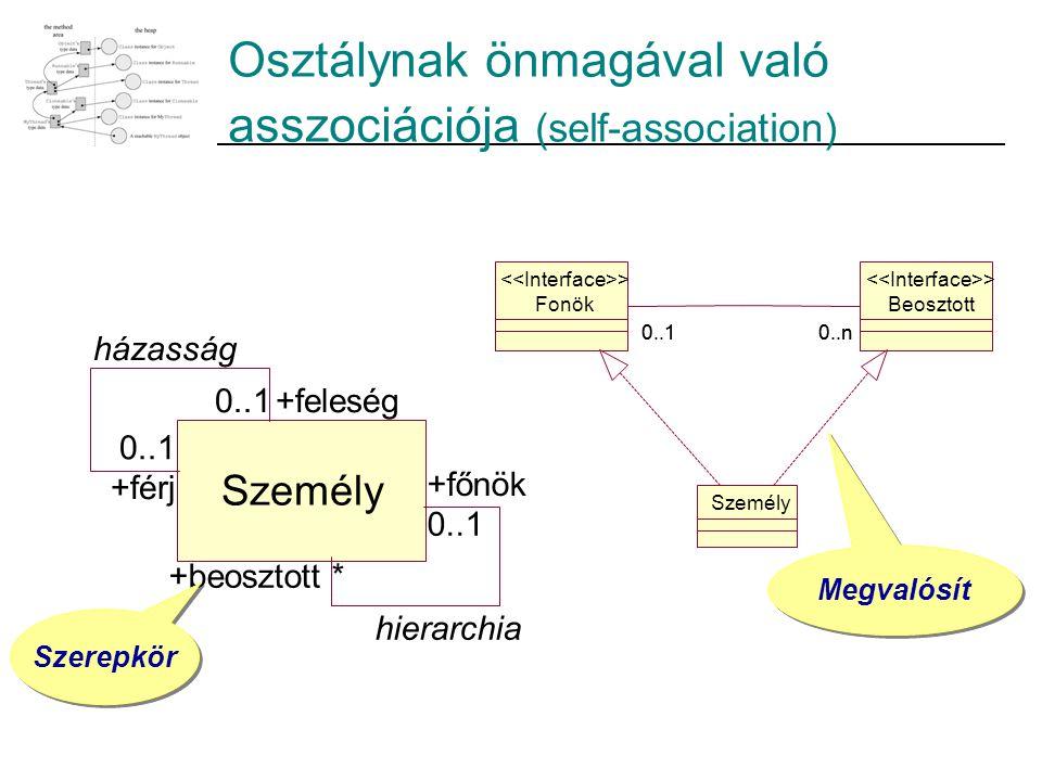 Osztálynak önmagával való asszociációja (self-association) Személy házasság +feleség +férj 0..1 hierarchia +főnök +beosztott 0..1 * Szerepkör Fonök >