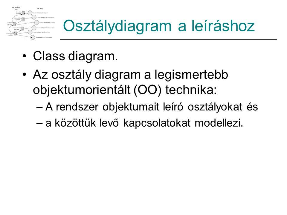 Osztálydiagram a leíráshoz Class diagram. Az osztály diagram a legismertebb objektumorientált (OO) technika: –A rendszer objektumait leíró osztályokat