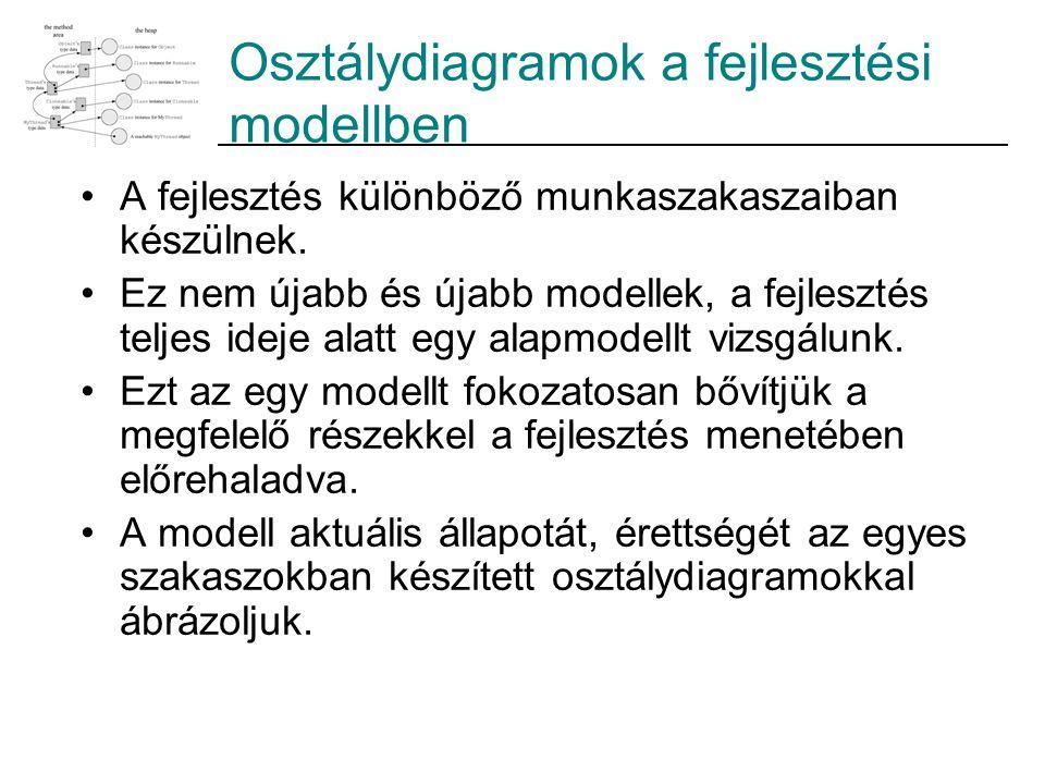 Osztálydiagramok a fejlesztési modellben A fejlesztés különböző munkaszakaszaiban készülnek. Ez nem újabb és újabb modellek, a fejlesztés teljes ideje