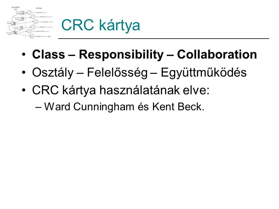 CRC kártya Class – Responsibility – Collaboration Osztály – Felelősség – Együttműködés CRC kártya használatának elve: –Ward Cunningham és Kent Beck.