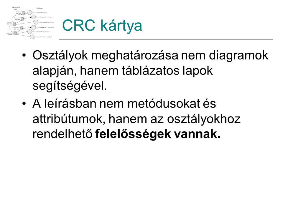 CRC kártya Osztályok meghatározása nem diagramok alapján, hanem táblázatos lapok segítségével. A leírásban nem metódusokat és attribútumok, hanem az o