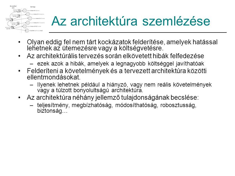 Az architektúra szemlézése Olyan eddig fel nem tárt kockázatok felderítése, amelyek hatással lehetnek az ütemezésre vagy a költségvetésre. Az architek