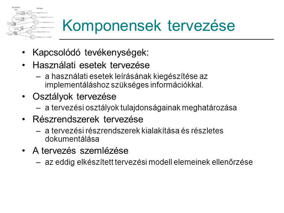 Komponensek tervezése Kapcsolódó tevékenységek: Használati esetek tervezése –a használati esetek leírásának kiegészítése az implementáláshoz szükséges