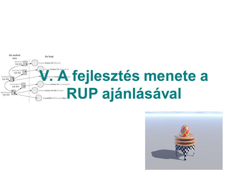 V. A fejlesztés menete a RUP ajánlásával