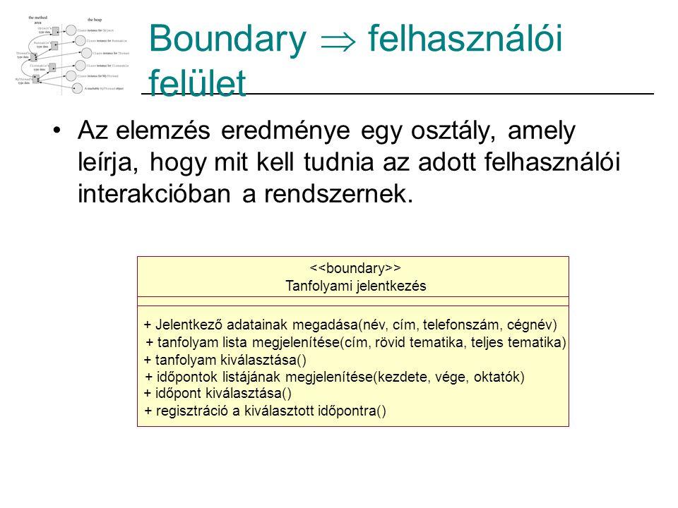 Boundary  felhasználói felület Az elemzés eredménye egy osztály, amely leírja, hogy mit kell tudnia az adott felhasználói interakcióban a rendszernek