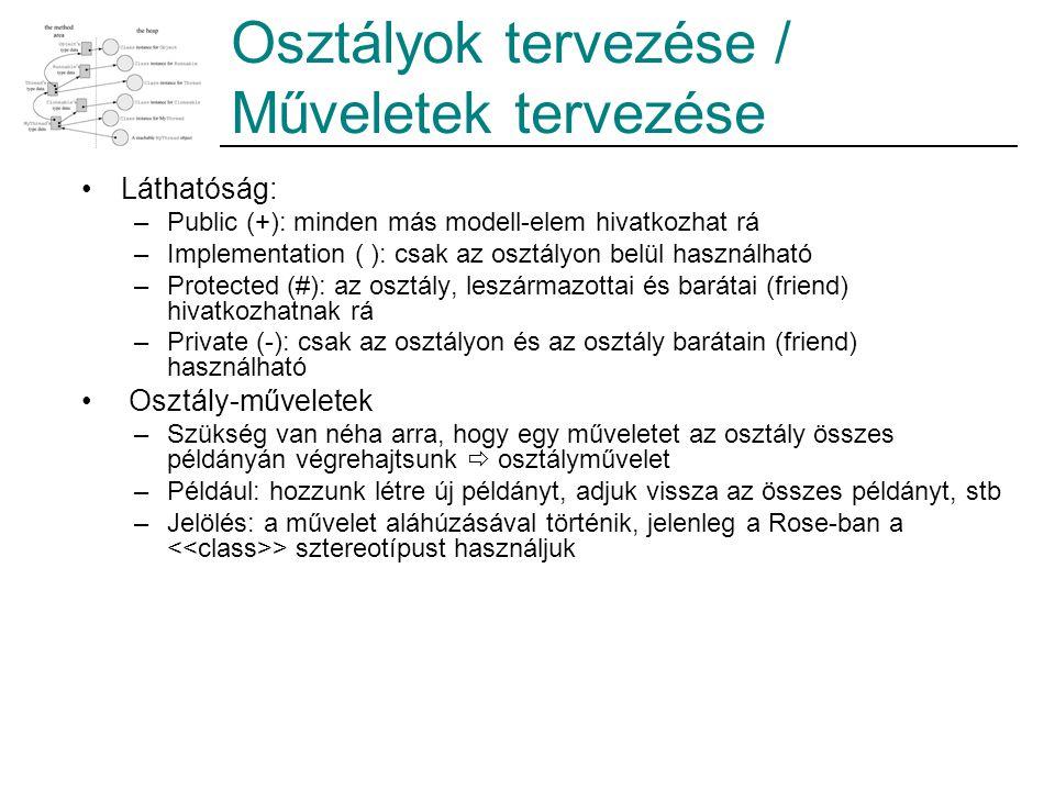 Osztályok tervezése / Műveletek tervezése Láthatóság: –Public (+): minden más modell-elem hivatkozhat rá –Implementation ( ): csak az osztályon belül