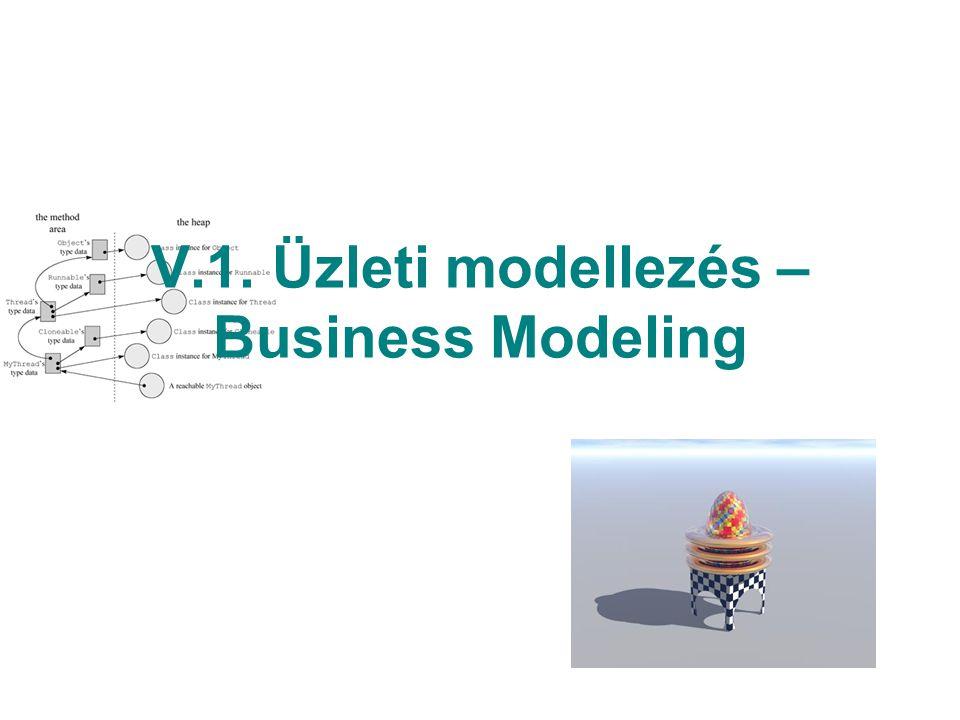 V.1. Üzleti modellezés – Business Modeling