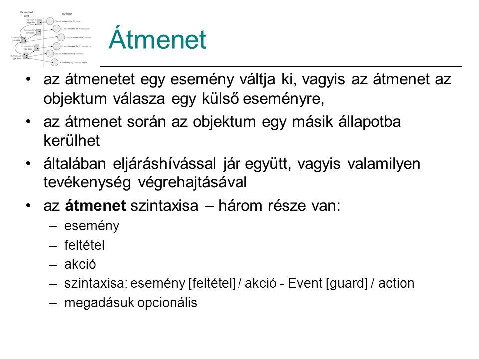 Átmenet az átmenetet egy esemény váltja ki, vagyis az átmenet az objektum válasza egy külső eseményre, az átmenet során az objektum egy másik állapotba kerülhet általában eljáráshívással jár együtt, vagyis valamilyen tevékenység végrehajtásával az átmenet szintaxisa – három része van: –esemény –feltétel –akció –szintaxisa: esemény [feltétel] / akció - Event [guard] / action –megadásuk opcionális