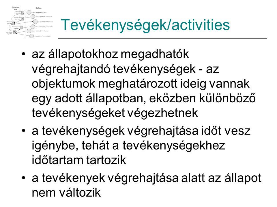 Tevékenységek/activities az állapotokhoz megadhatók végrehajtandó tevékenységek - az objektumok meghatározott ideig vannak egy adott állapotban, eközben különböző tevékenységeket végezhetnek a tevékenységek végrehajtása időt vesz igénybe, tehát a tevékenységekhez időtartam tartozik a tevékenyek végrehajtása alatt az állapot nem változik