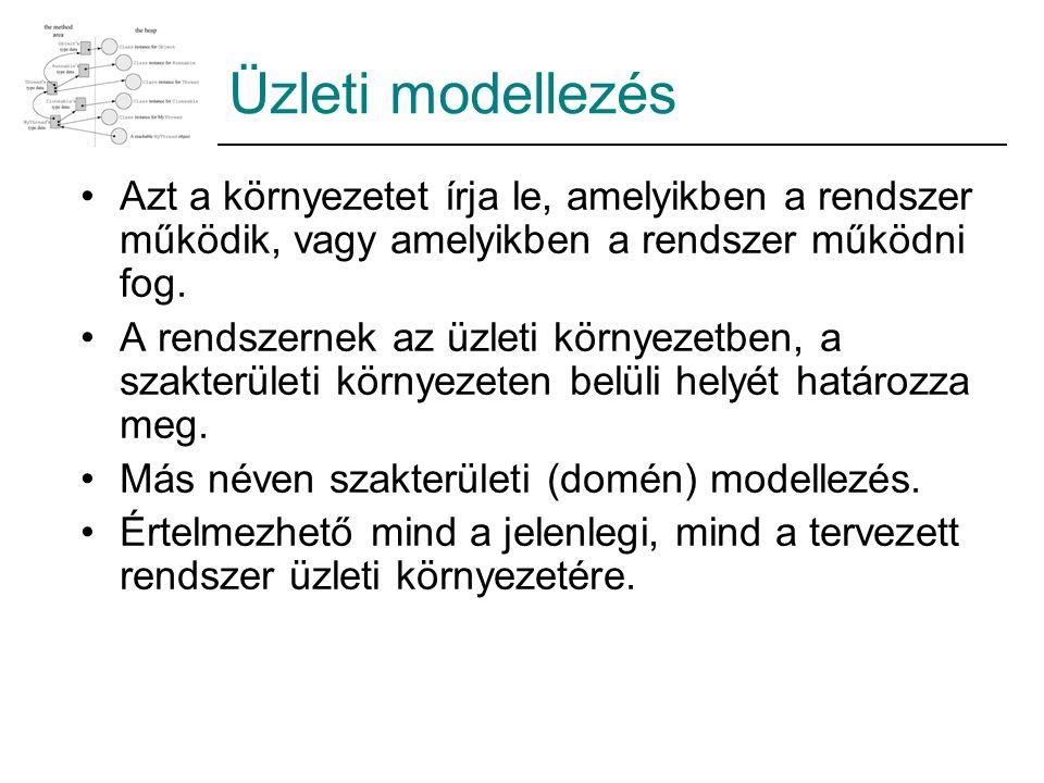Üzleti modellezés Azt a környezetet írja le, amelyikben a rendszer működik, vagy amelyikben a rendszer működni fog. A rendszernek az üzleti környezetb