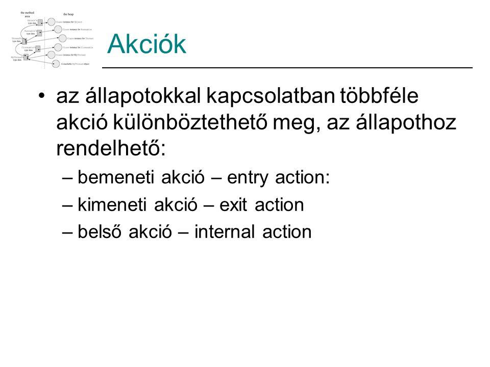 Akciók az állapotokkal kapcsolatban többféle akció különböztethető meg, az állapothoz rendelhető: –bemeneti akció – entry action: –kimeneti akció – exit action –belső akció – internal action