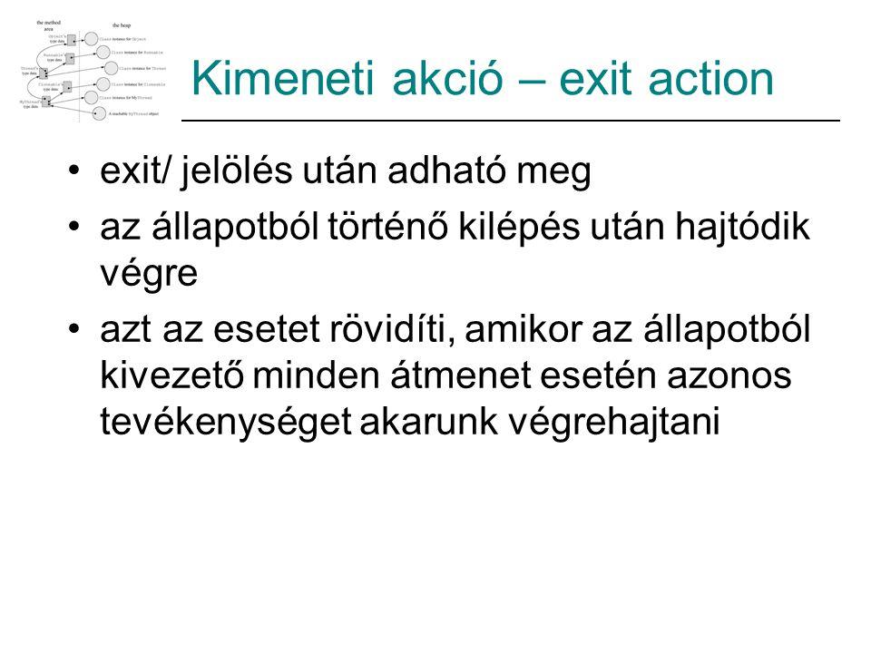 Kimeneti akció – exit action exit/ jelölés után adható meg az állapotból történő kilépés után hajtódik végre azt az esetet rövidíti, amikor az állapotból kivezető minden átmenet esetén azonos tevékenységet akarunk végrehajtani