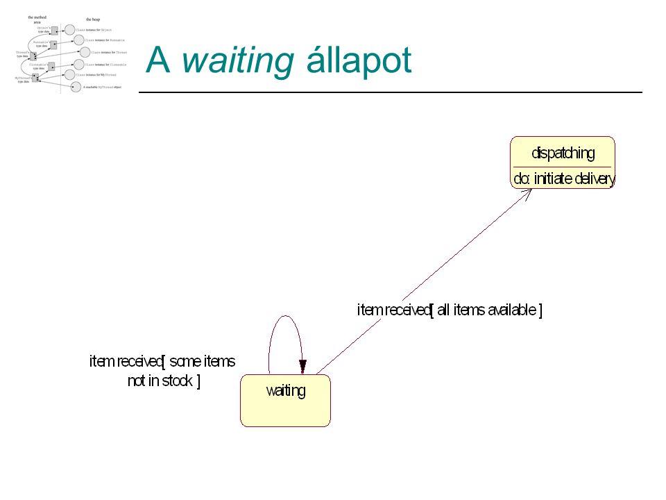 A waiting állapot