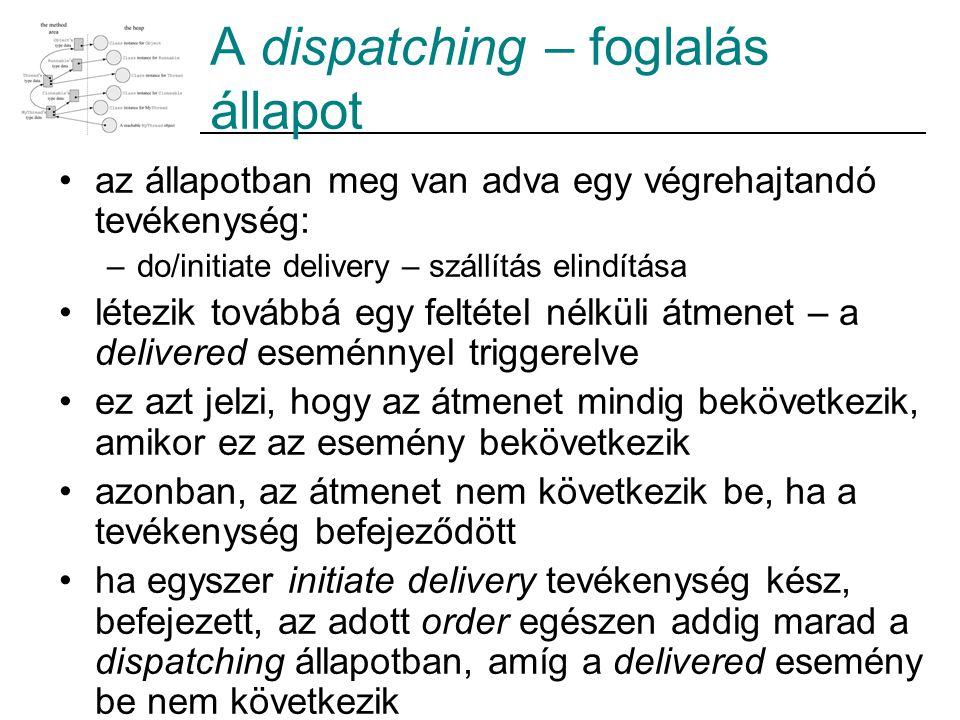 A dispatching – foglalás állapot az állapotban meg van adva egy végrehajtandó tevékenység: –do/initiate delivery – szállítás elindítása létezik tovább