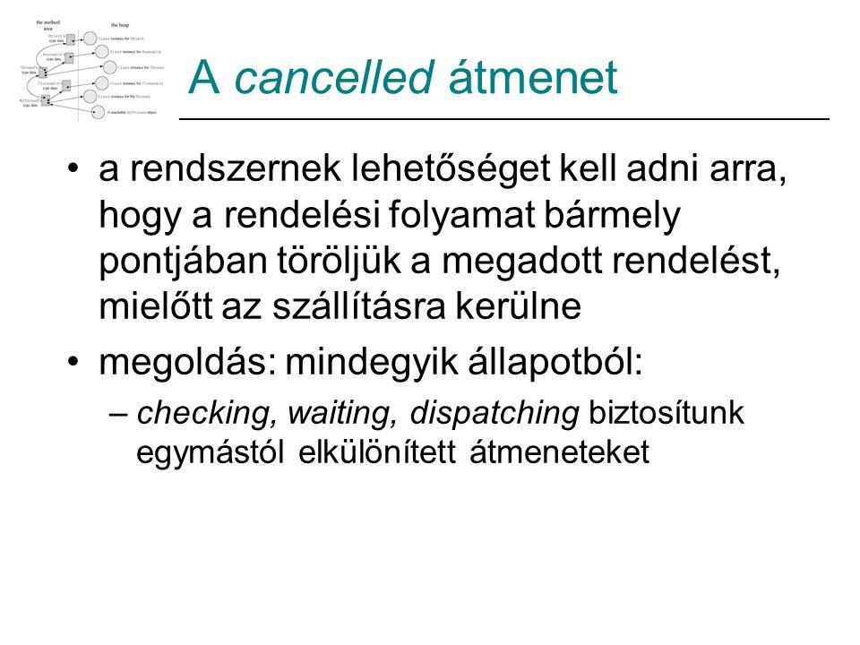 A cancelled átmenet a rendszernek lehetőséget kell adni arra, hogy a rendelési folyamat bármely pontjában töröljük a megadott rendelést, mielőtt az sz