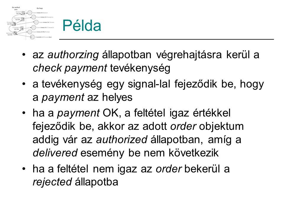 Példa az authorzing állapotban végrehajtásra kerül a check payment tevékenység a tevékenység egy signal-lal fejeződik be, hogy a payment az helyes ha