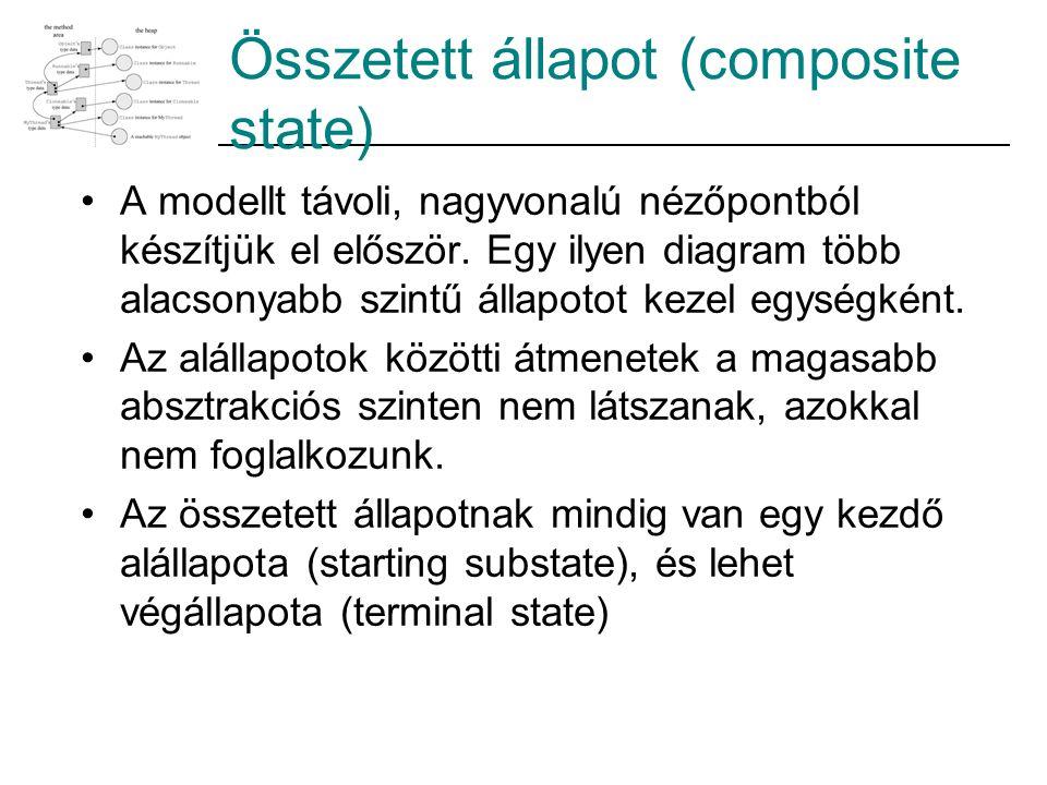 Összetett állapot (composite state) A modellt távoli, nagyvonalú nézőpontból készítjük el először. Egy ilyen diagram több alacsonyabb szintű állapotot