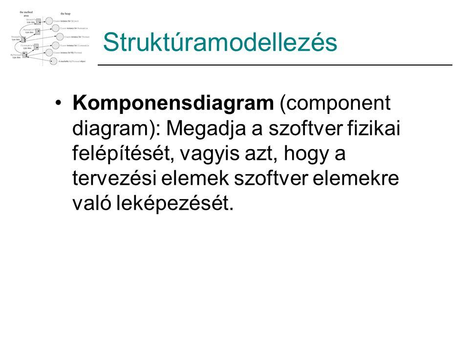 Struktúramodellezés Komponensdiagram (component diagram): Megadja a szoftver fizikai felépítését, vagyis azt, hogy a tervezési elemek szoftver elemekre való leképezését.