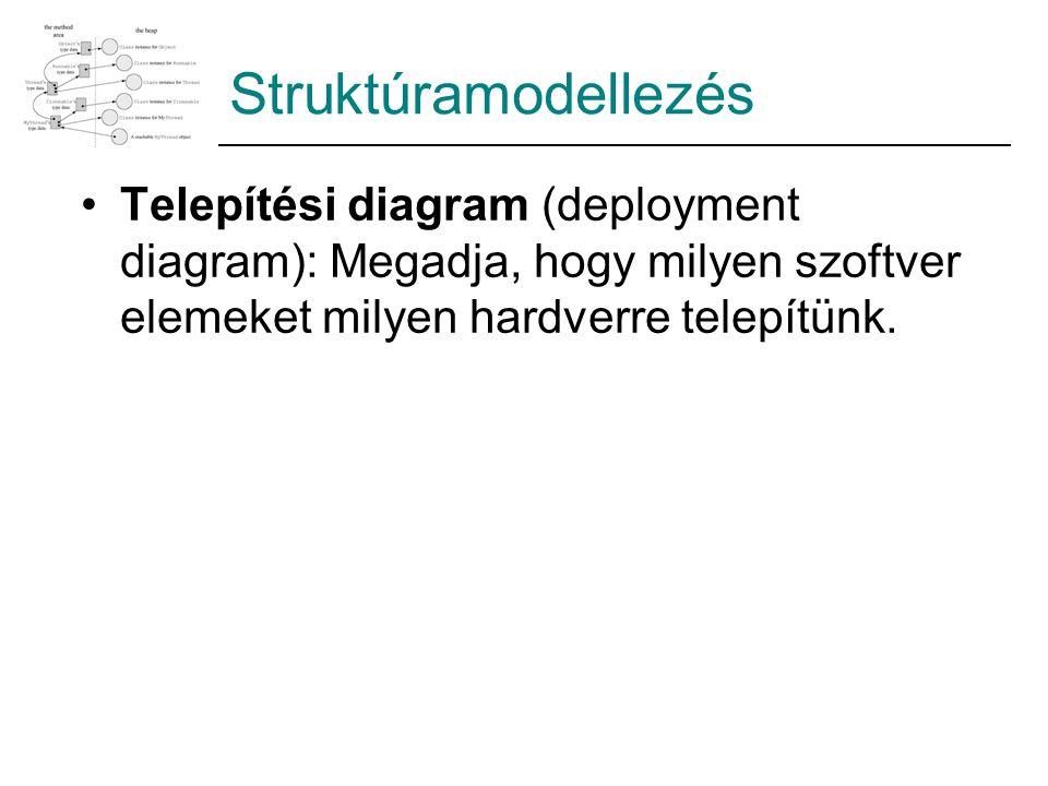 Struktúramodellezés Telepítési diagram (deployment diagram): Megadja, hogy milyen szoftver elemeket milyen hardverre telepítünk.