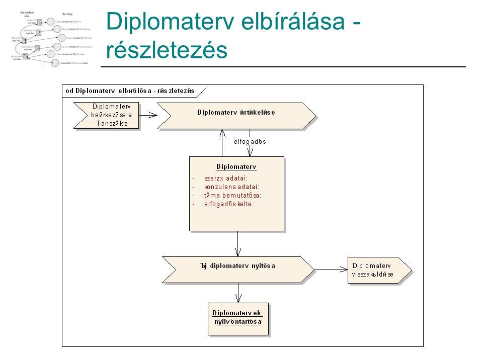 Diplomaterv elbírálása - részletezés