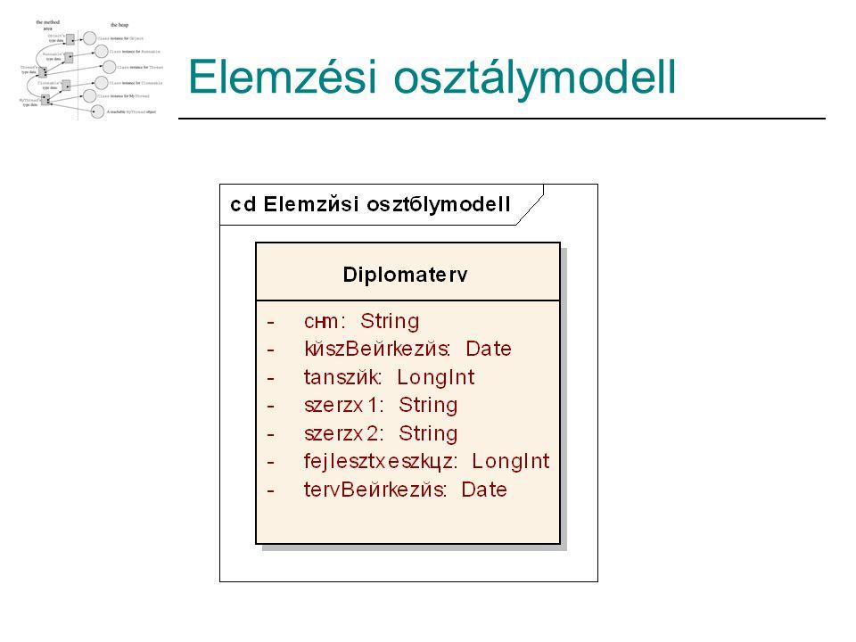 Elemzési osztálymodell