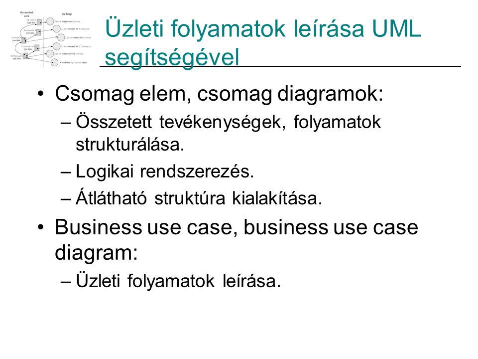 Üzleti folyamatok leírása UML segítségével Csomag elem, csomag diagramok: –Összetett tevékenységek, folyamatok strukturálása. –Logikai rendszerezés. –