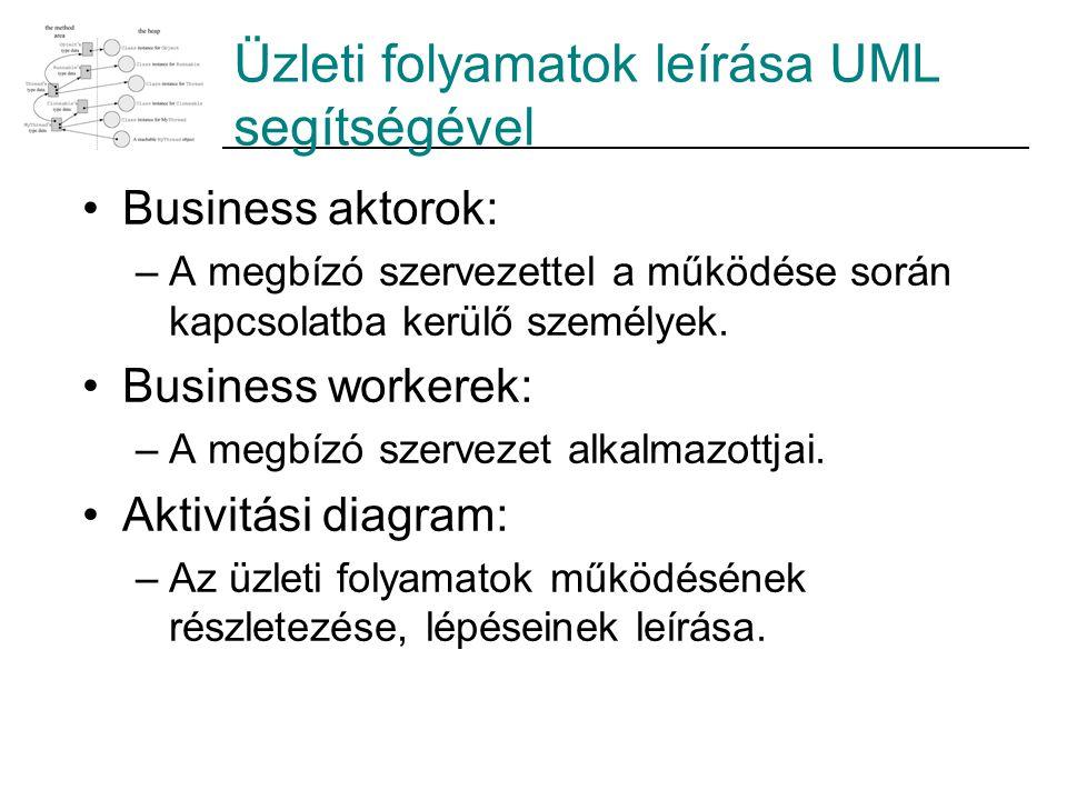 Üzleti folyamatok leírása UML segítségével Business aktorok: –A megbízó szervezettel a működése során kapcsolatba kerülő személyek. Business workerek: