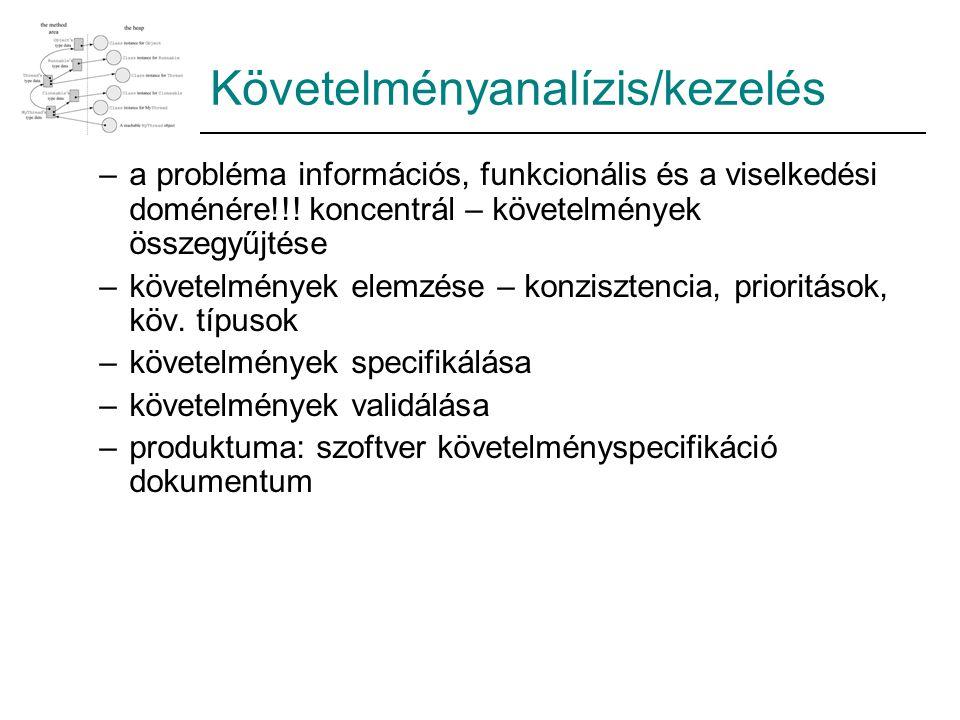 Követelményanalízis/kezelés –a probléma információs, funkcionális és a viselkedési doménére!!! koncentrál – követelmények összegyűjtése –követelmények