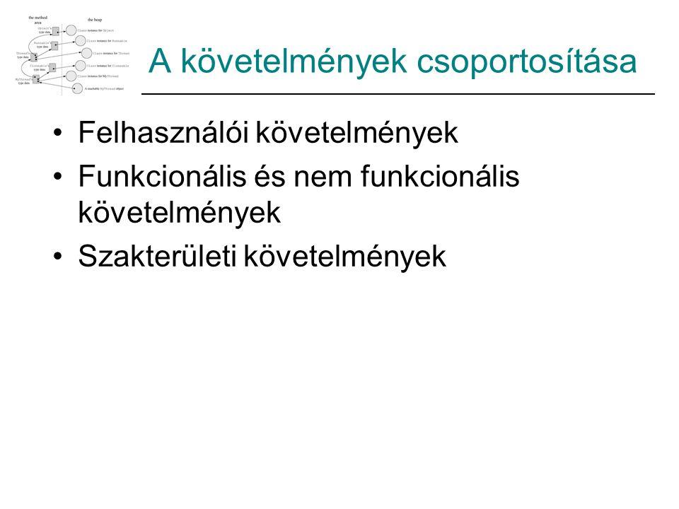 A követelmények csoportosítása Felhasználói követelmények Funkcionális és nem funkcionális követelmények Szakterületi követelmények