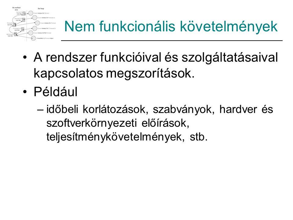 Nem funkcionális követelmények A rendszer funkcióival és szolgáltatásaival kapcsolatos megszorítások. Például –időbeli korlátozások, szabványok, hardv