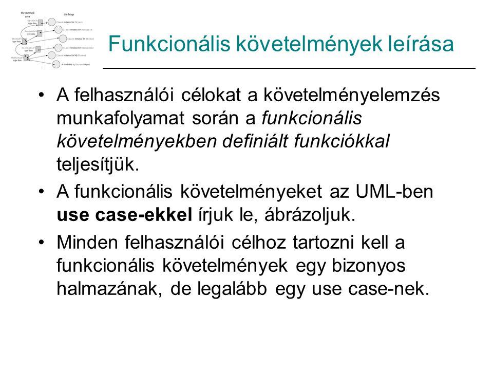 Funkcionális követelmények leírása A felhasználói célokat a követelményelemzés munkafolyamat során a funkcionális követelményekben definiált funkciókk