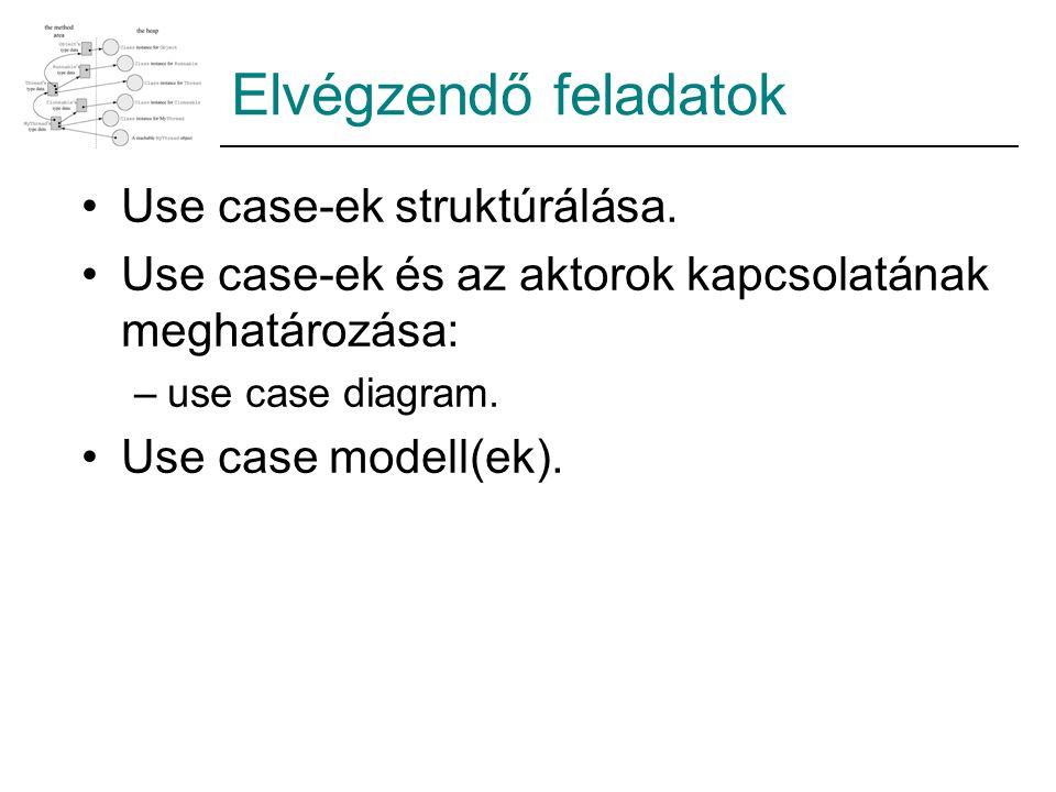 Elvégzendő feladatok Use case-ek struktúrálása. Use case-ek és az aktorok kapcsolatának meghatározása: –use case diagram. Use case modell(ek).