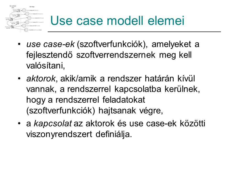 Use case modell elemei use case-ek (szoftverfunkciók), amelyeket a fejlesztendő szoftverrendszernek meg kell valósítani, aktorok, akik/amik a rendszer határán kívül vannak, a rendszerrel kapcsolatba kerülnek, hogy a rendszerrel feladatokat (szoftverfunkciók) hajtsanak végre, a kapcsolat az aktorok és use case-ek közötti viszonyrendszert definiálja.