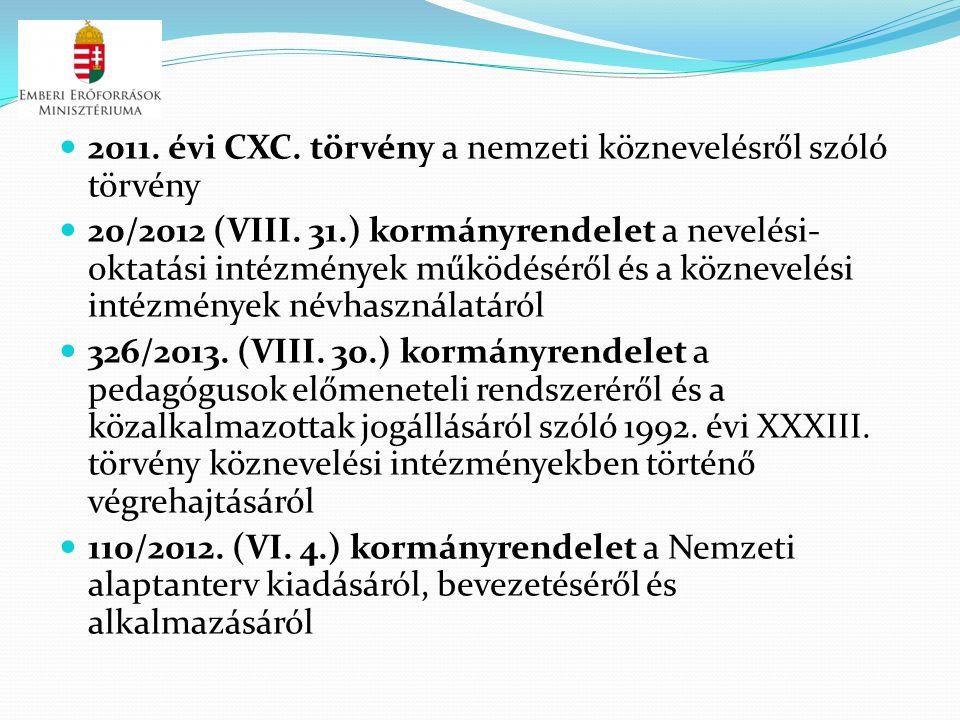 2011. évi CXC. törvény a nemzeti köznevelésről szóló törvény 20/2012 (VIII. 31.) kormányrendelet a nevelési- oktatási intézmények működéséről és a köz