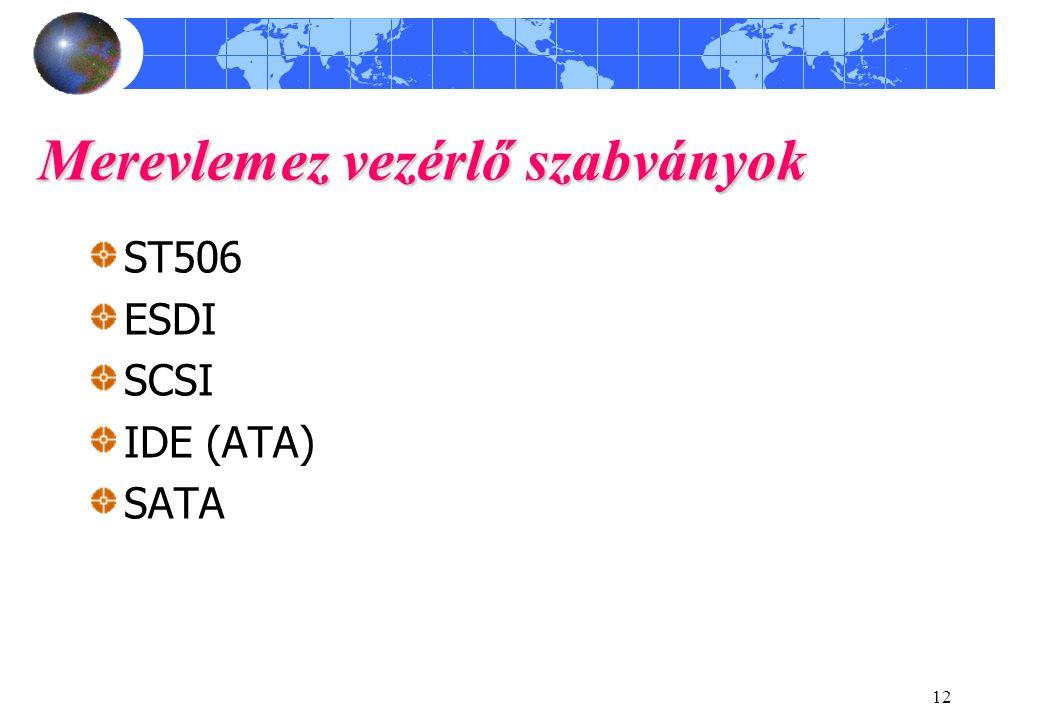 12 Merevlemez vezérlő szabványok ST506 ESDI SCSI IDE (ATA) SATA