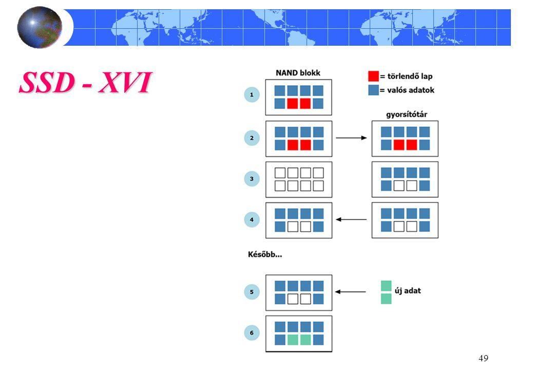 49 SSD - XVI