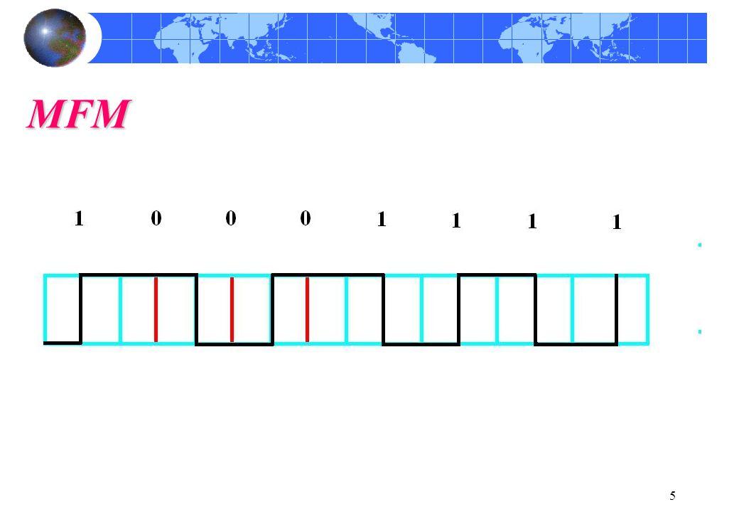 16 SCSI kábelek, csatlakozók SCSI kábelek: Belső egységeknél 50, ill.