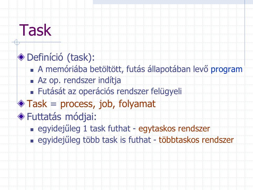 Task Definíció (task): A memóriába betöltött, futás állapotában levő program Az op. rendszer indítja Futását az operációs rendszer felügyeli Task = pr