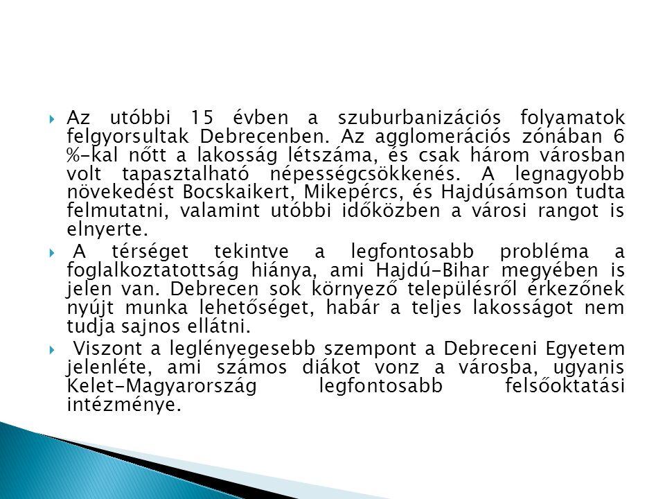  Az utóbbi 15 évben a szuburbanizációs folyamatok felgyorsultak Debrecenben. Az agglomerációs zónában 6 %-kal nőtt a lakosság létszáma, és csak három