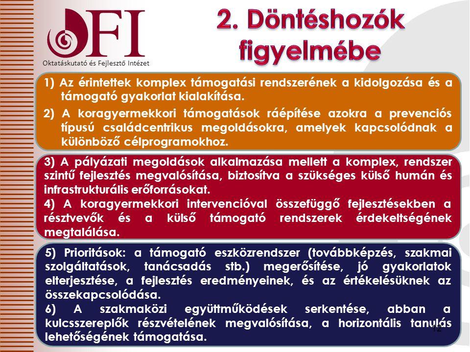 Oktatáskutató és Fejlesztő Intézet 1) Az érintettek komplex támogatási rendszerének a kidolgozása és a támogató gyakorlat kialakítása. 2) A koragyerme