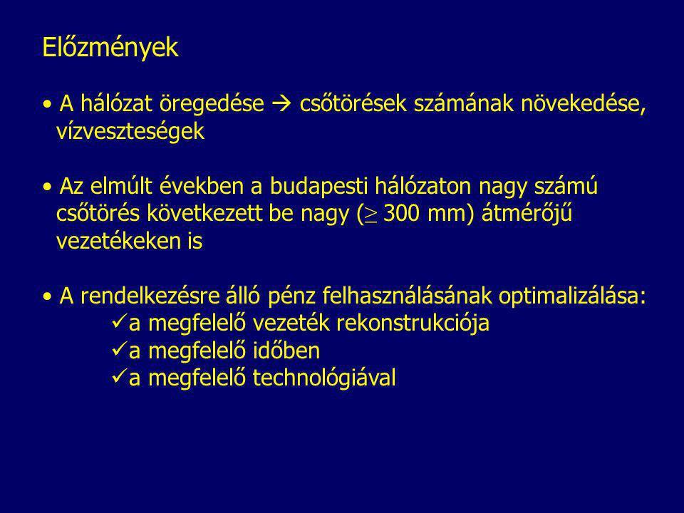 Előzmények A hálózat öregedése  csőtörések számának növekedése, vízveszteségek Az elmúlt években a budapesti hálózaton nagy számú csőtörés következett be nagy ( ≥ 300 mm) átmérőjű vezetékeken is A rendelkezésre álló pénz felhasználásának optimalizálása: a megfelelő vezeték rekonstrukciója a megfelelő időben a megfelelő technológiával