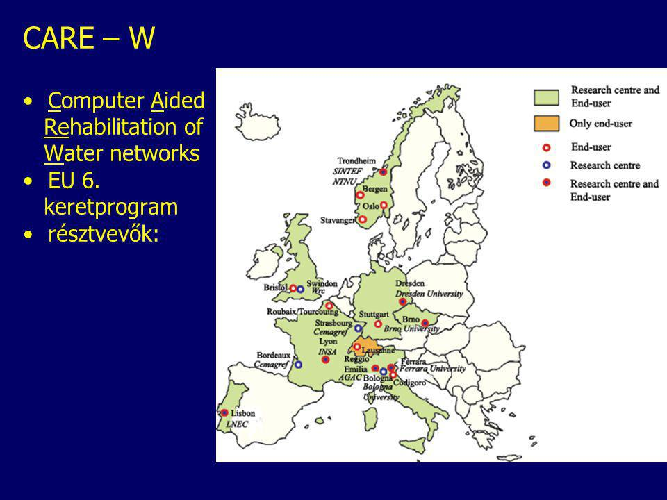CARE – W Computer Aided Rehabilitation of Water networks EU 6. keretprogram résztvevők: