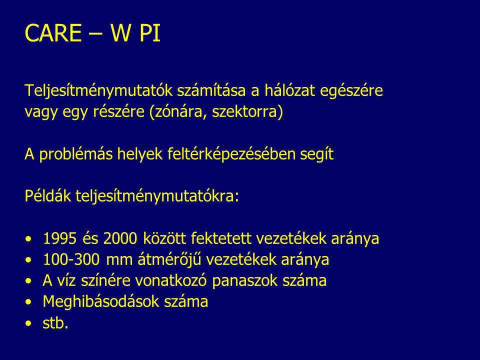 CARE – W PI Teljesítménymutatók számítása a hálózat egészére vagy egy részére (zónára, szektorra) A problémás helyek feltérképezésében segít Példák te
